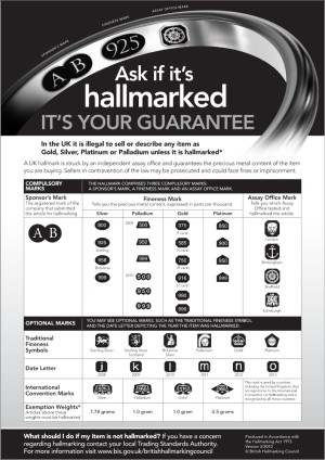 Hallmarking in the UK and its Legal Requirements